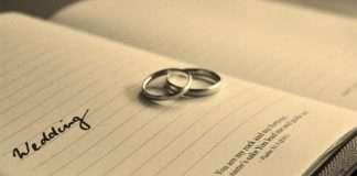 ความเชื่อเรื่องการใส่แหวน